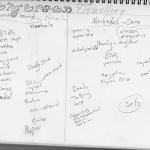 a page of handwritten ideas on design identity